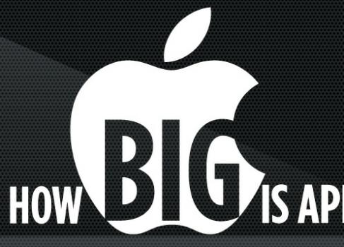 Сколько стоит Apple?