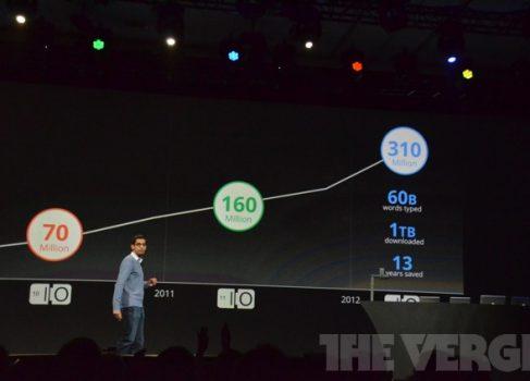 Google Chrome 310 млн. активных пользователей