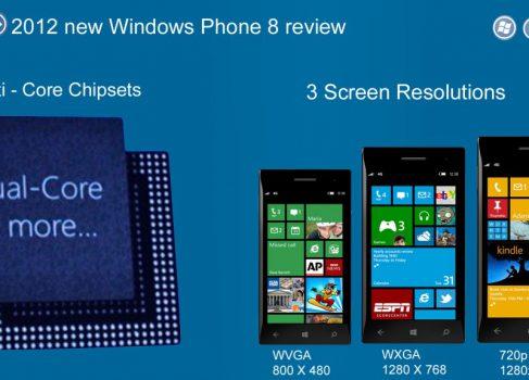 Windows Phone 8 будет на 50% быстрее
