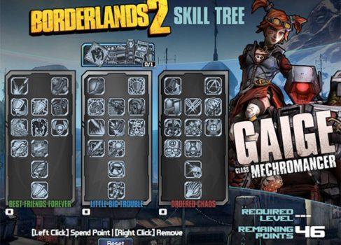 Mechromancer DLC для Borderlands 2 вышел на неделю раньше срока