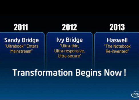Обновлены планы Intel на 2013 год