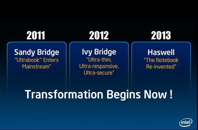 Intel на будущий год вполне ясны