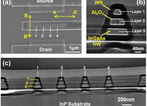 Исследователи из университета Пердью представили «4D-транзистор»