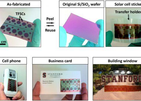 Разработаны гибкие солнечные батареи
