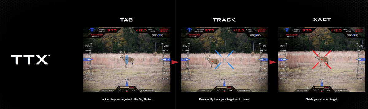 trackingpoint-2