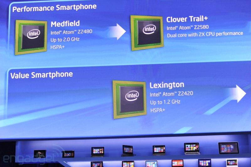 Intel_Lexington_Clover-Trail