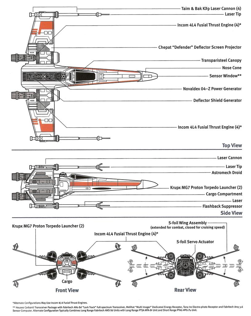 x-wing_schematics