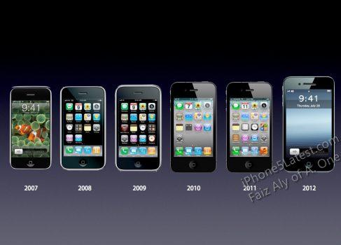 Эволюция iPhone [видео]