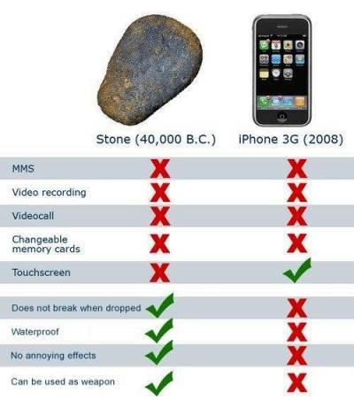 iphoneRock