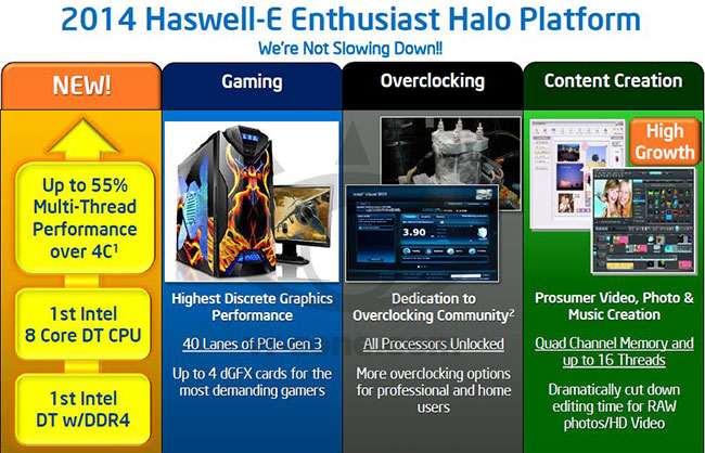 haswell-e3